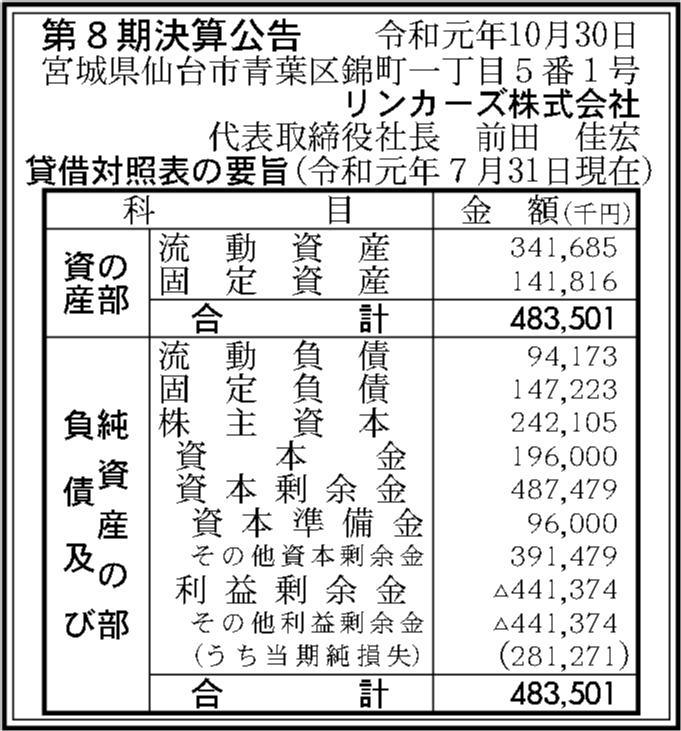 0049 5b53da4ef6f19b4faeaccdbf63869186412f7ec2e7243f9f8dcb81c7224b65d94626ebaaac546a600a3a03711b22aefd25332901dd8bc97868e6882eed5d9b78 09