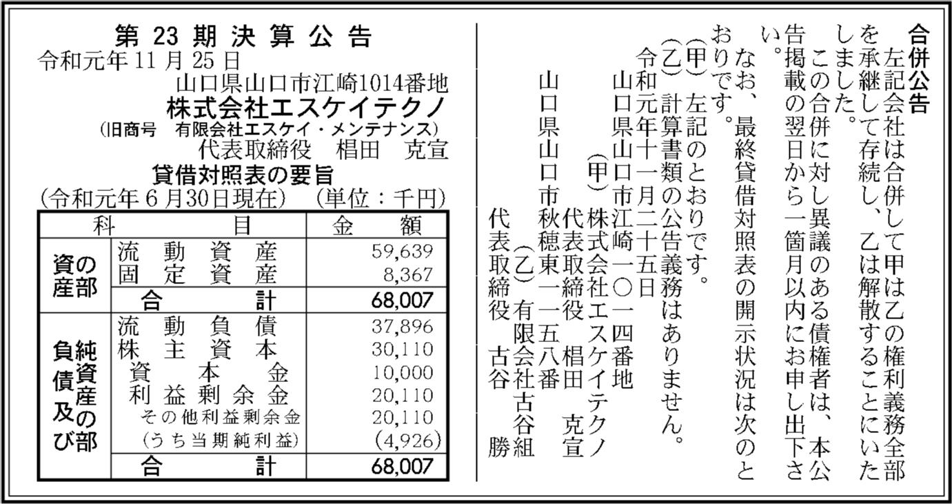 0057 0666a3b2444b03ce4ea6eabe701eefe66a147e640d0a9ea632d0fe0edbe179b79dc42b9bd3aa9266d03b8fa7cbe31bf7572ce6e012d130184e3bef4f9428545b 02