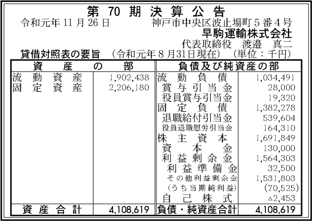 0085 c189b897d0738ae30ce11cee21e77d9d11cce8ca3476e27ff2202c5f2c7d5e32c10de835b2050e8c8ffd3956d56cd5649e5f531990672e7a39cc0a9b909209f3 02