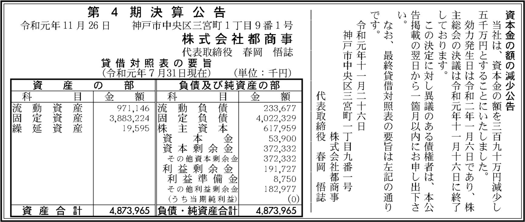 0090 b57a13589cf5923efa4caf5de7f062f70818773659f45c4f2ec1b88adfb4e8644facbd203d279bf05a1b78eba9783b9c5888179ac58ceb751073f4684da02821 04