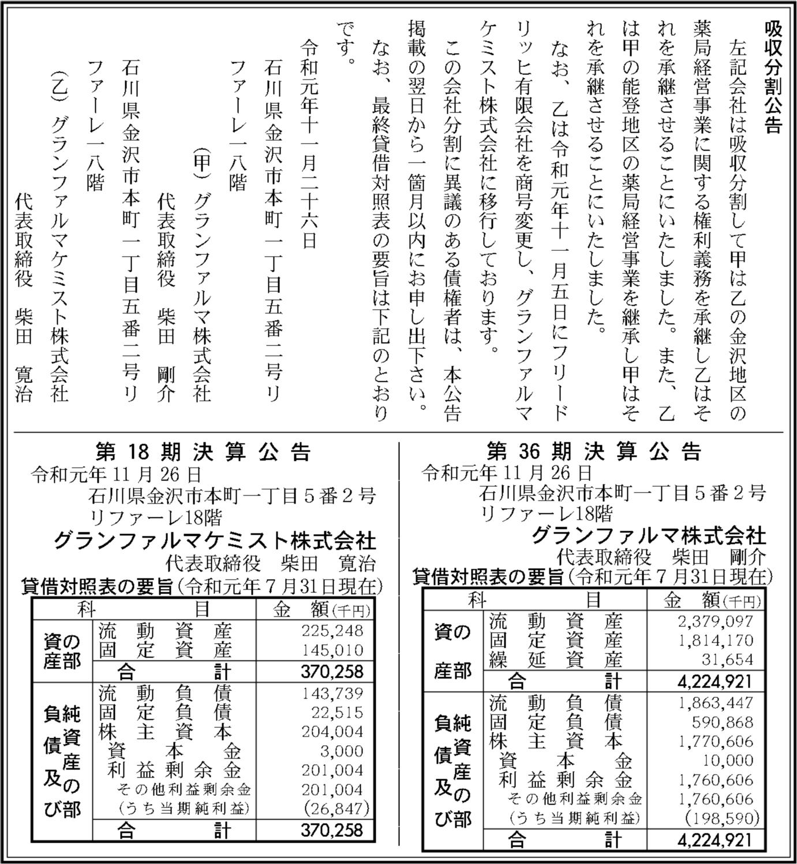 0094 ecac1f47999b1a0b5350188454ed348297b0baee0df7d27b7f2d9c15268ad857059381dc02573d67701fb287f95dfc3276c4476262310bf11f9bb7df2cc92985 03