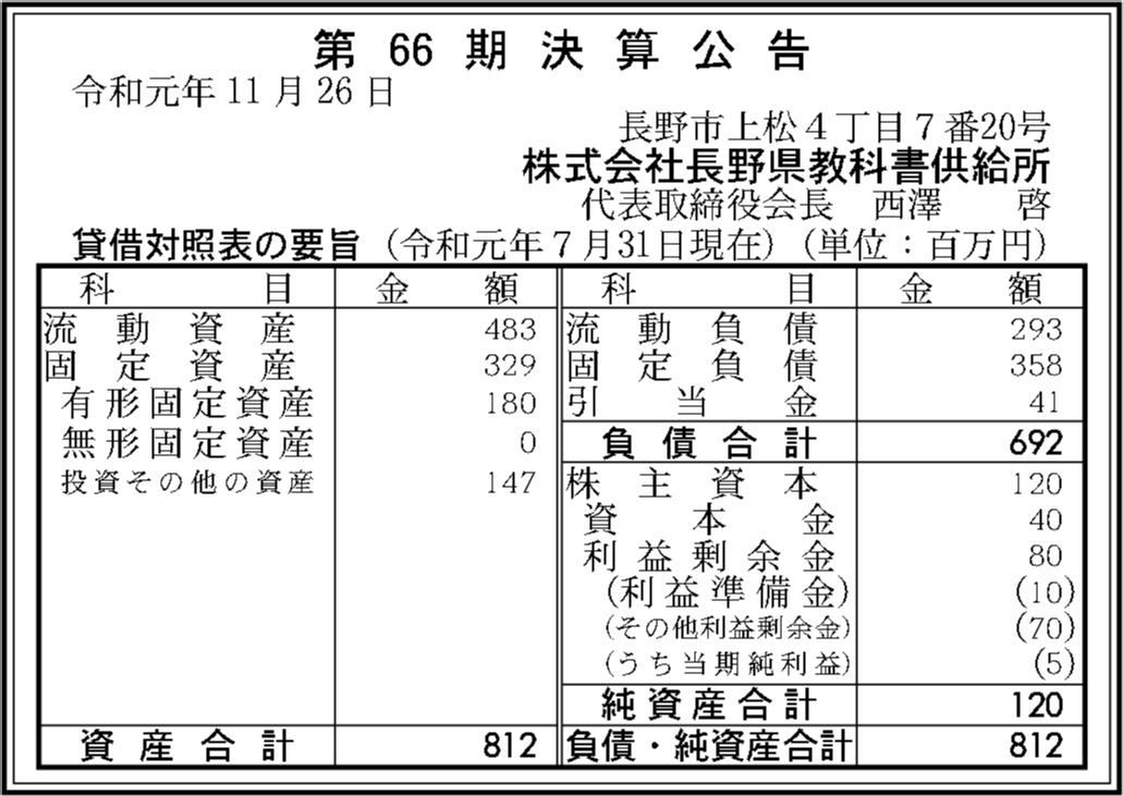 0095 369eb4a5a9543b764e707de29a582ed9477eaefb573e6f7793fa8024ab16b92957f7256bd941262725122f4bd81844343c6593f614ba4a5b8e41a4a220c0ae74 01