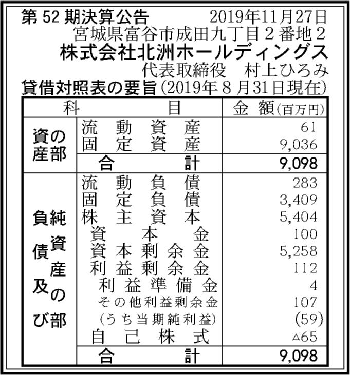 0047 606c4d9c8eba531abbfafeba458a3d6c28b3d0924f6d3db47daafecc792f81d9e8a37fe17f2474adb69227ad746c715ce9c73f1108506a4c8a7e8534fe24733d 01