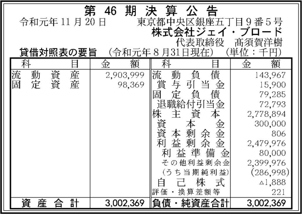 0049 632dab1421c1bd3d57864866bb8d7b7880cf1a69ff980ca502c8c8386f7d9ee53b87db718bb39838970217efef8f62f489ffd9947f2187dd82ba50c98ba061a0 01