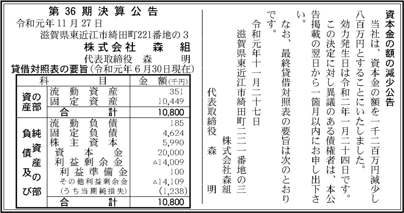 0053 0c1d9a0e402ab0d3d28bfd26d9aaec215999babca8e4560b82e7180a42afc63ec5e5f2d34edfcf72f298d917350ae21be8ecde0a605bee03143dcd22fde1be7b 02