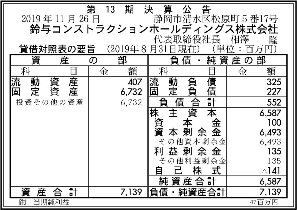 0054 e175563f09384f171ce98f01ccbe84719d4cf0f521da8080a392678dd0649c6821fc9fdde0056c63e73bb459d584522dddafa08742f3158273d589514492ebda 07