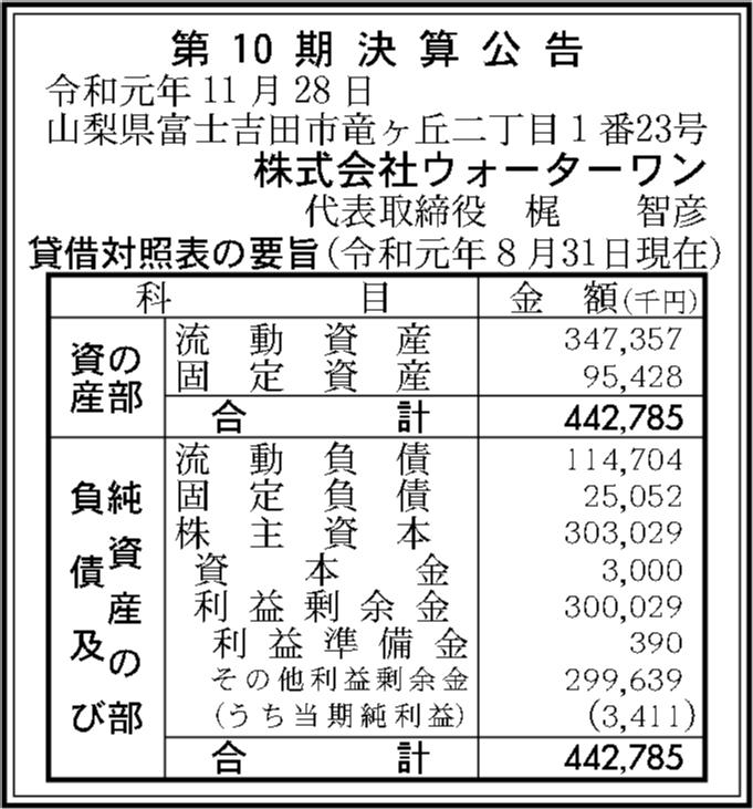 0088 383aacf78f29dacfe96293d52848c696fdf9b3eb1ba9e51dbf764df02e6c5391e0fbca6df660eeec3c90f72b5e75cb0ef2b6a1fb3b0379d1752718bc9e859437 01