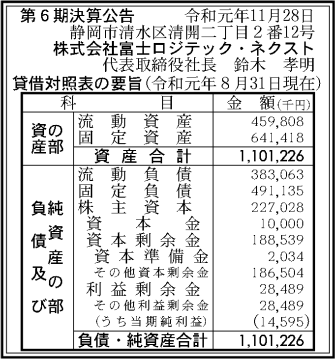 0088 383aacf78f29dacfe96293d52848c696fdf9b3eb1ba9e51dbf764df02e6c5391e0fbca6df660eeec3c90f72b5e75cb0ef2b6a1fb3b0379d1752718bc9e859437 06