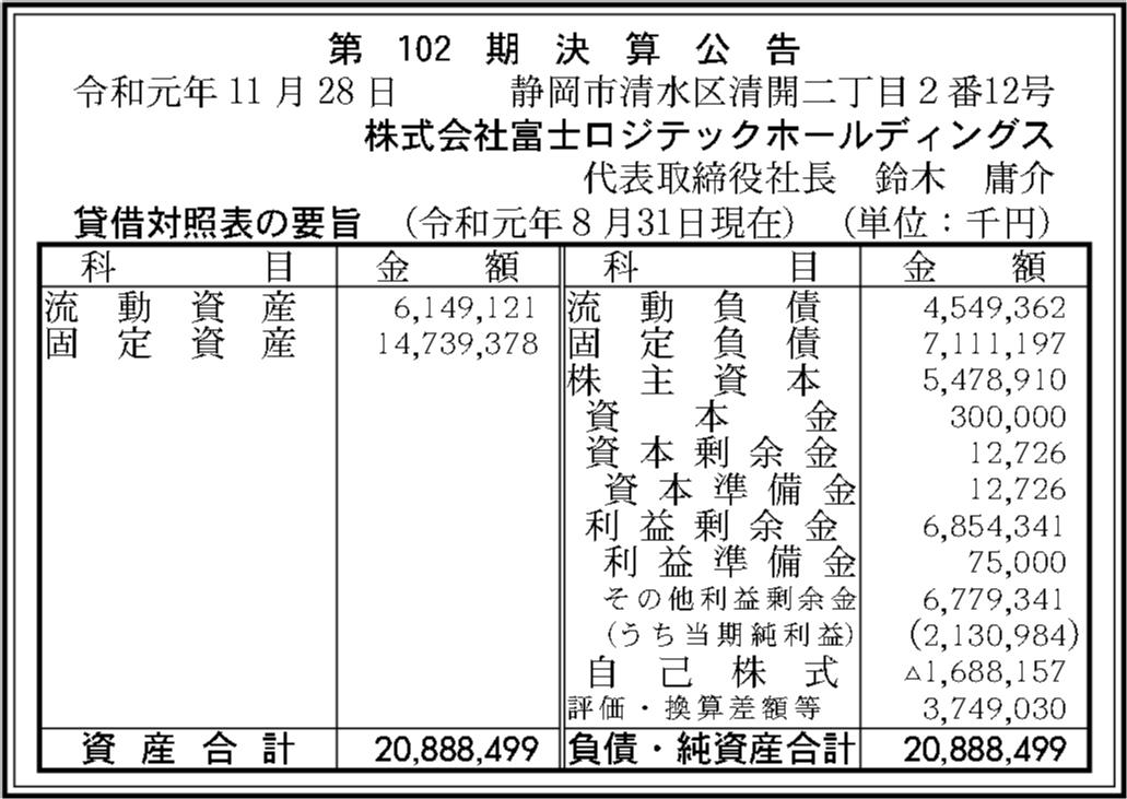 0088 383aacf78f29dacfe96293d52848c696fdf9b3eb1ba9e51dbf764df02e6c5391e0fbca6df660eeec3c90f72b5e75cb0ef2b6a1fb3b0379d1752718bc9e859437 08