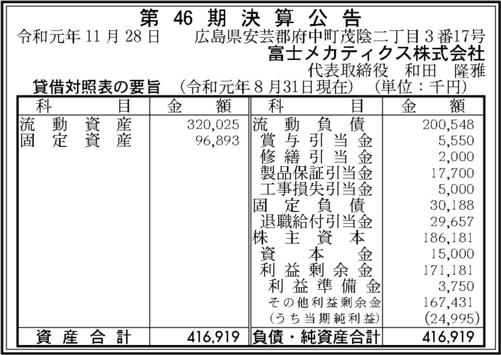 0088 383aacf78f29dacfe96293d52848c696fdf9b3eb1ba9e51dbf764df02e6c5391e0fbca6df660eeec3c90f72b5e75cb0ef2b6a1fb3b0379d1752718bc9e859437 10