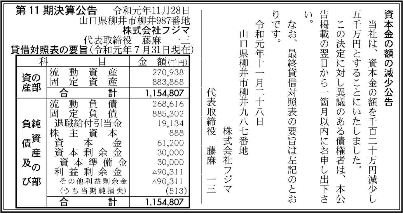0090 ded0120ac8574d28162f7531b8b31277770416955c8394bd8d379fa20d4c71551ab32bd25b3ecc9cdad3d0c7a0d88676f93cb501e877a5c6fc5fe06048777b08 01