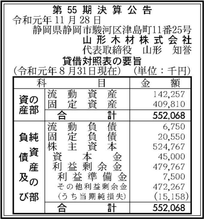 0090 ded0120ac8574d28162f7531b8b31277770416955c8394bd8d379fa20d4c71551ab32bd25b3ecc9cdad3d0c7a0d88676f93cb501e877a5c6fc5fe06048777b08 06