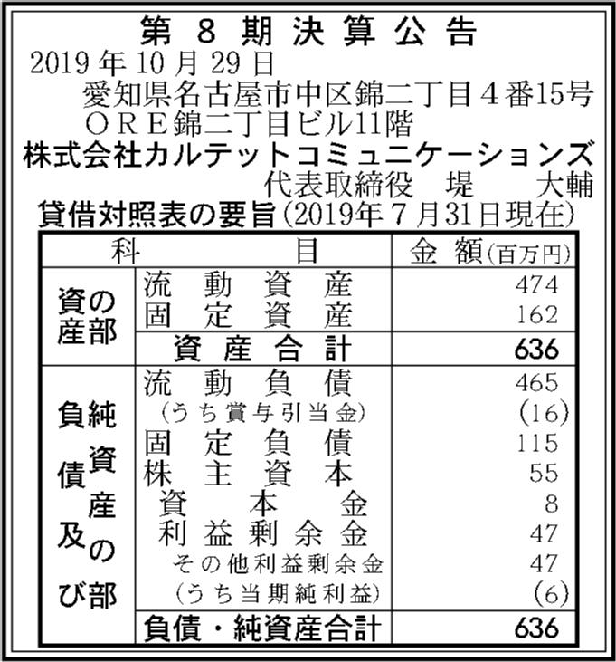 0090 ded0120ac8574d28162f7531b8b31277770416955c8394bd8d379fa20d4c71551ab32bd25b3ecc9cdad3d0c7a0d88676f93cb501e877a5c6fc5fe06048777b08 08
