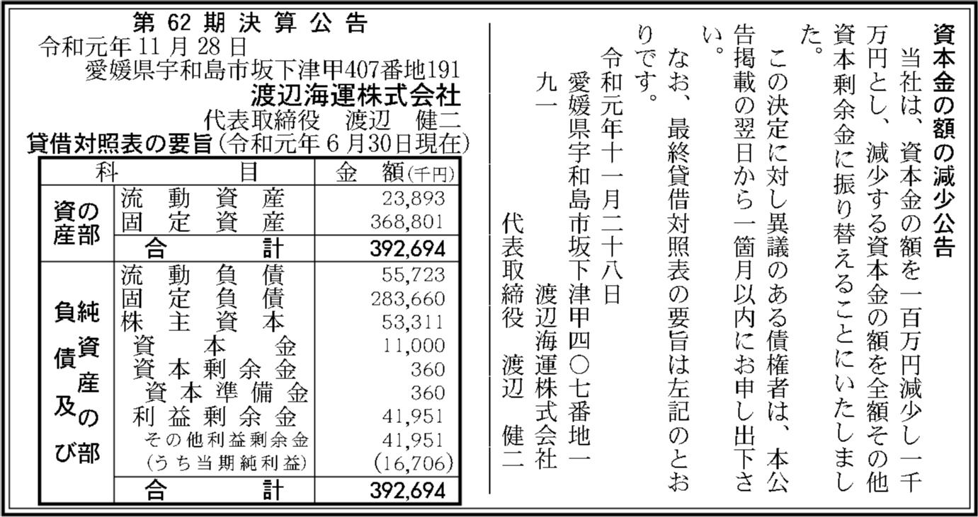 0091 016620b9069acb2c937f84d6ccbf4d454ab77617d39aca85822f115259071fde684ef47c8c85d5b0f4fa1871d8afc428bd1685185fff2affd1b09b86141163ed 04