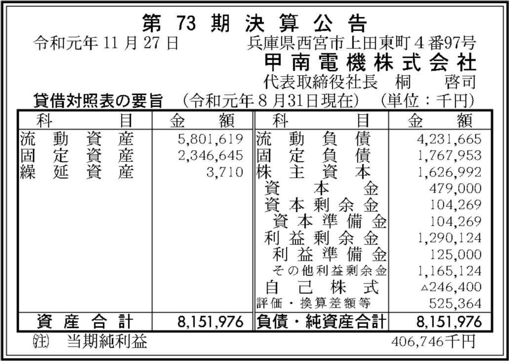 0095 0c95d45d575666389208eaba2df89f722f07e50c49b7cb330ea5b45fe4c9be05543df169192f1937db7e05e20a5118fcaffe3a8b8db91cb64fad99b4dd584128 02