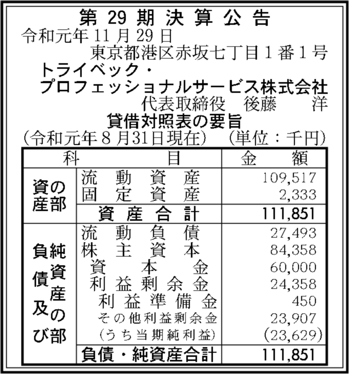 0053 98e0616856afe1921c2f1050eb424dea3a101dc6f84415697c49cdd8bdf19da1d11f6a7b701bd6441a4e30d1b498104122b10e2ec3843c04963d5dc4b516e481 04