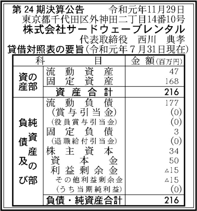 0053 98e0616856afe1921c2f1050eb424dea3a101dc6f84415697c49cdd8bdf19da1d11f6a7b701bd6441a4e30d1b498104122b10e2ec3843c04963d5dc4b516e481 08