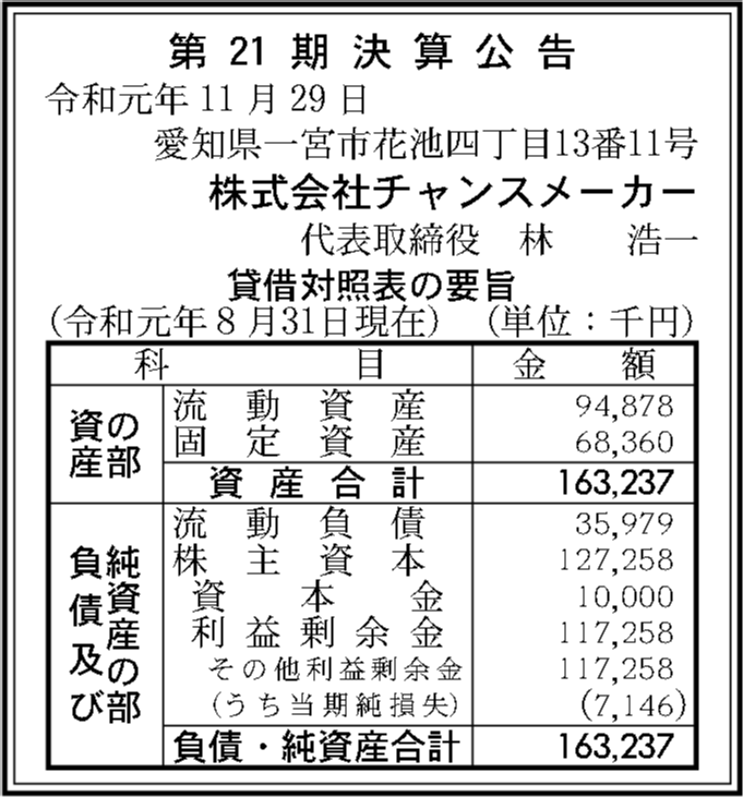 0054 00681a23df08ac15b9a6b027c30ceb2ef0bafd4fc555e24432147a23a8ccf3a27cebb0b2fd42d8f8a708fdcfeb8384ad99056b716ac992031960126688fe6173 06
