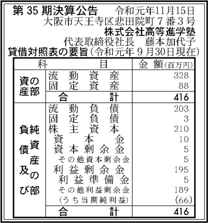 0054 00681a23df08ac15b9a6b027c30ceb2ef0bafd4fc555e24432147a23a8ccf3a27cebb0b2fd42d8f8a708fdcfeb8384ad99056b716ac992031960126688fe6173 12