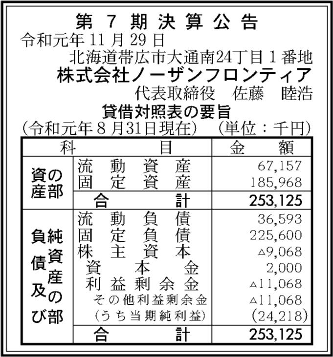 0055 943a3187fb6c35792fd4e4b0b6c845b029b3d94e5bb58a72c80226f6654a123e214a2c886702f7dfebd446fdd951a2cdad83e537e74046c2c3c847fa79e9af55 03