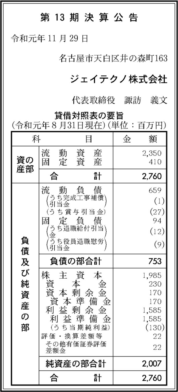 0055 943a3187fb6c35792fd4e4b0b6c845b029b3d94e5bb58a72c80226f6654a123e214a2c886702f7dfebd446fdd951a2cdad83e537e74046c2c3c847fa79e9af55 07