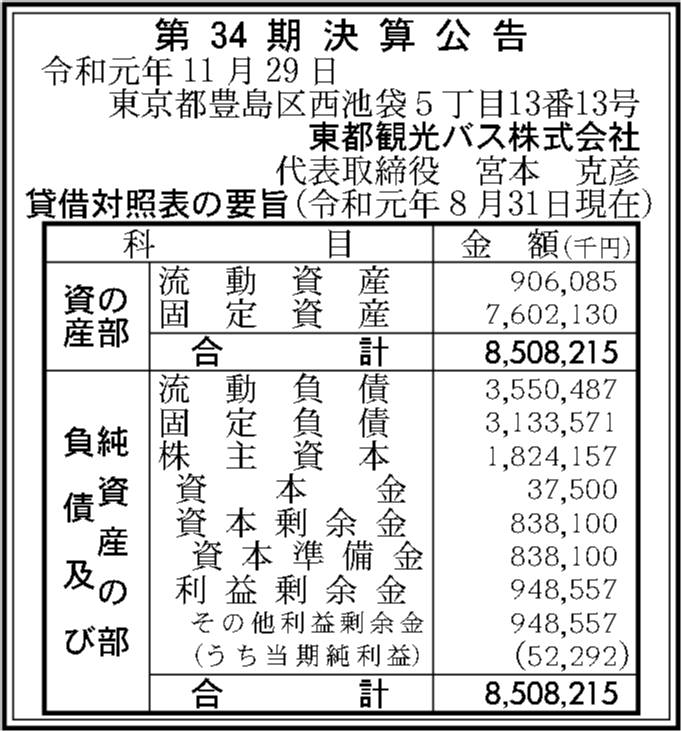 0055 943a3187fb6c35792fd4e4b0b6c845b029b3d94e5bb58a72c80226f6654a123e214a2c886702f7dfebd446fdd951a2cdad83e537e74046c2c3c847fa79e9af55 09