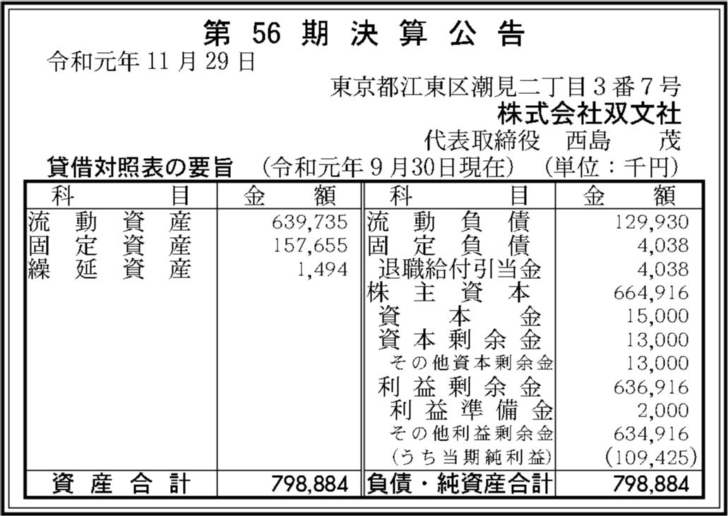 0056 a0ee16be34a7d7a7aeda2a654673ca2a06ef8d1aaba85b0ee496fef44733fcff57223c9af09bc02a052a5c31d85823e5875f7ec329f775255cccacf2bda3a979 06