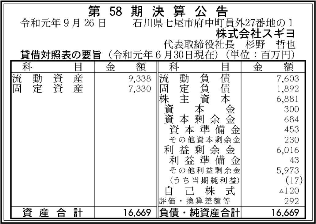 0056 a0ee16be34a7d7a7aeda2a654673ca2a06ef8d1aaba85b0ee496fef44733fcff57223c9af09bc02a052a5c31d85823e5875f7ec329f775255cccacf2bda3a979 08