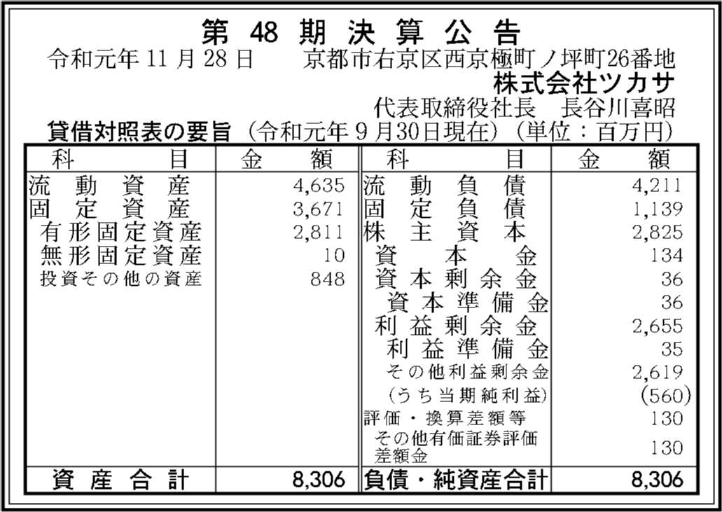 0057 03557b13294dc0ca3b1115b628206d793bc399b655b4dd6b8f6c8e9e56357da61215875311651e4d5d072173e83690eb3dc09b4c7078ac769a59eb7538dce638 02