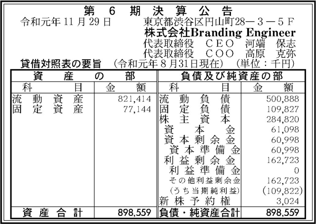 0057 03557b13294dc0ca3b1115b628206d793bc399b655b4dd6b8f6c8e9e56357da61215875311651e4d5d072173e83690eb3dc09b4c7078ac769a59eb7538dce638 05