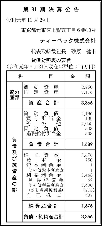 0064 4d934ebbedbc3db1afa03bbe9b39838787e7d0fa0119ffec3434542825eeeea05c1d0a39cb5a0d248d6694146605f0cd6410a3366769c31972e56fc3c77e8afc 04