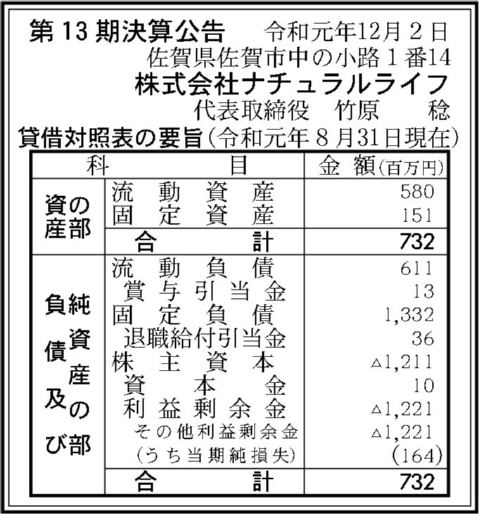 0063 f88129e6c25c0f56eee0b5c1fdcba03fc8cdfab92689a6c1167422530b80262be99e2c02c97d38dfe6f5f3dc5077715b94a246080fd50c4f58ce247c8a7876e7 06