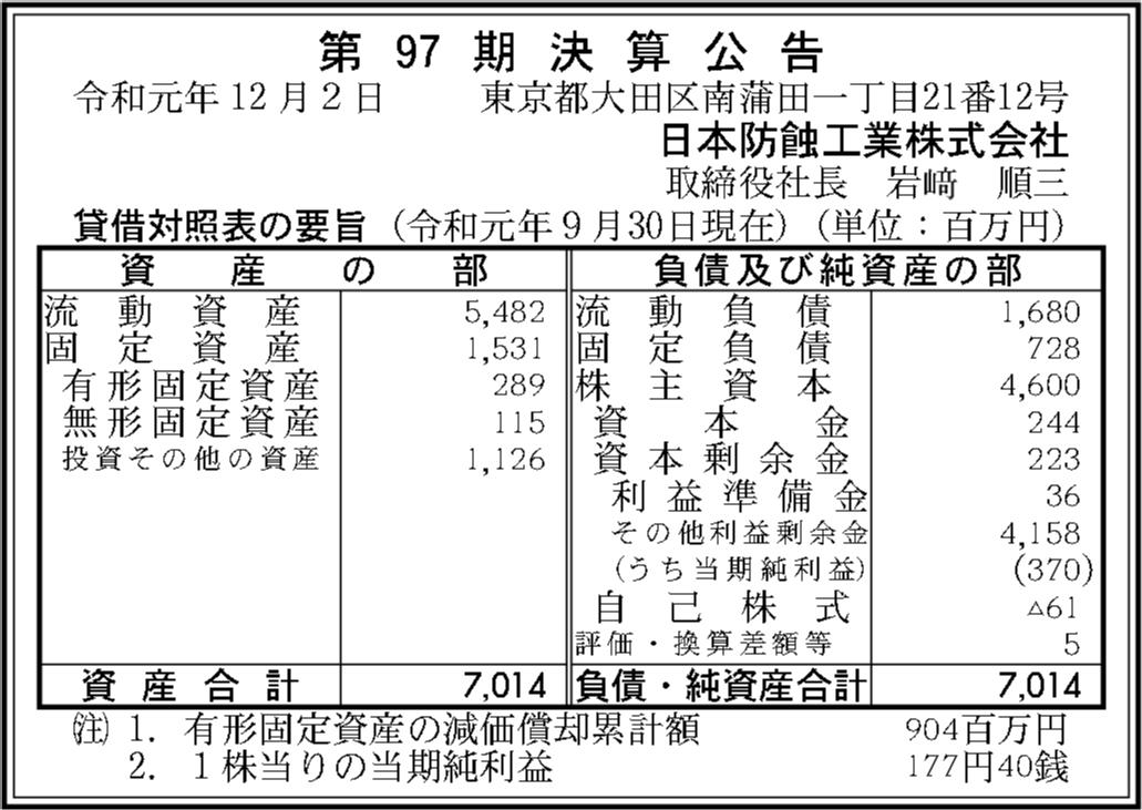 0091 e41222a41902c12991475adca0295187598b55802c26b060007799fb886c0dbc4dfe07d7b2a45d456129feeb233bc3f11352412fb12e7e3c157b70bfa7663740 07