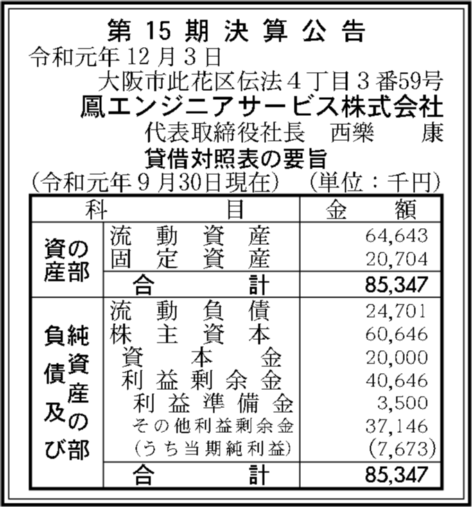 0093 4fd39c11e5bbfac3be36b4e01439145dd011ff4c962441adc8016eea4c192a0e43c4d62ca515ae3bca777b2061b1ea1c4890cffe78c2a562d492140c765f7a11 01