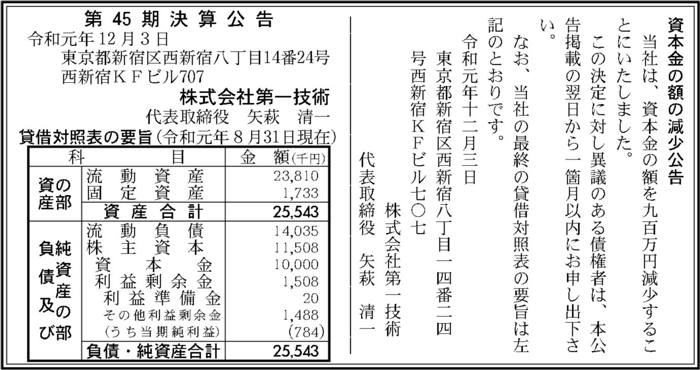 0093 4fd39c11e5bbfac3be36b4e01439145dd011ff4c962441adc8016eea4c192a0e43c4d62ca515ae3bca777b2061b1ea1c4890cffe78c2a562d492140c765f7a11 08