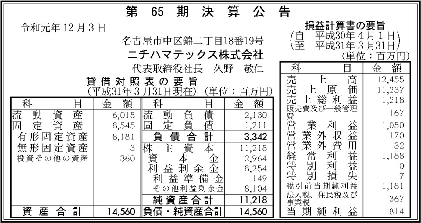 0096 19bd30f9d02922ccc3f181401ff3e1cab9d48393c55e170c5e6c576153ff9e44d9fc0820cad267f5efc4e408dbfb5fd87c68cb010d786d6b63f9db771a519609 01