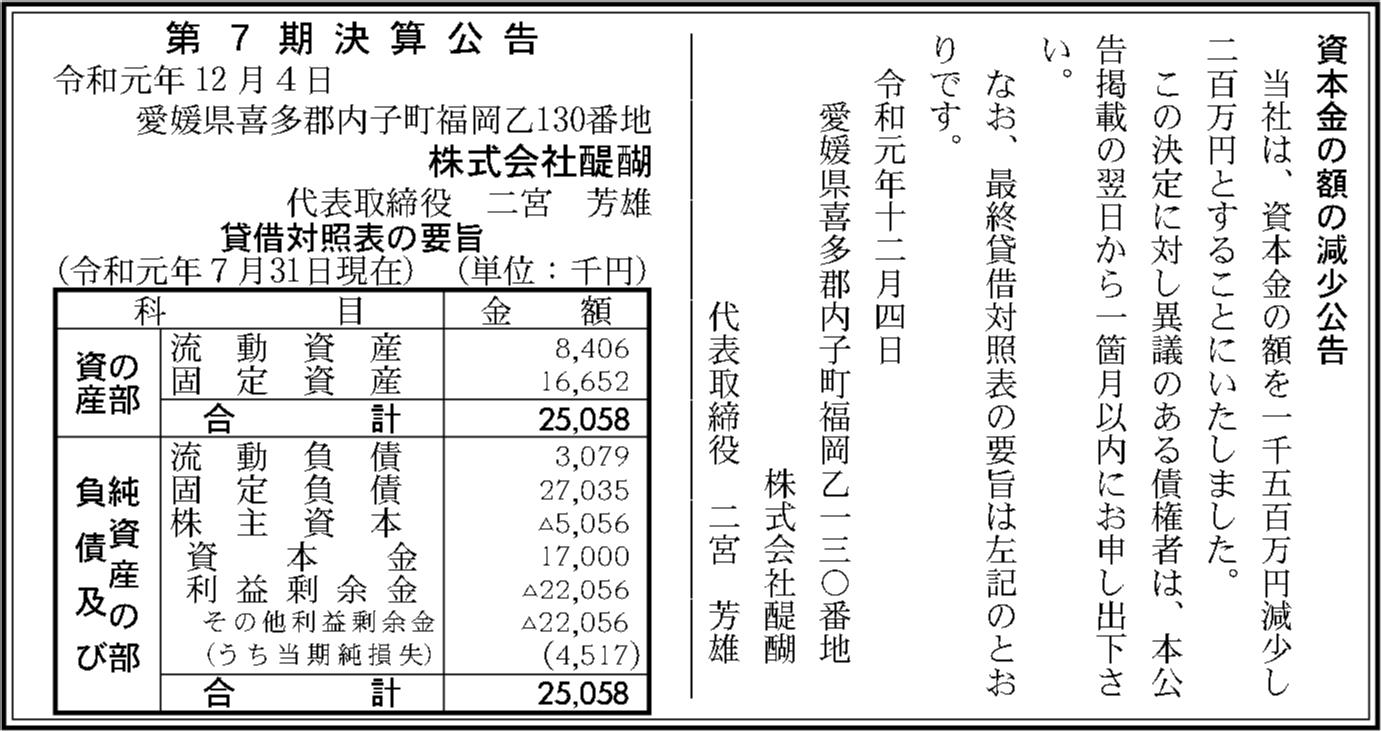 0096 f24d9ee5c332ffdf5be1bdad7425dd264f08d3a4449a38af711bf15c7326e3547ea90b9c028187cca3218621a8da8918f8f6ac0bfcae5cbd7697f0b1a64ba8f1 01