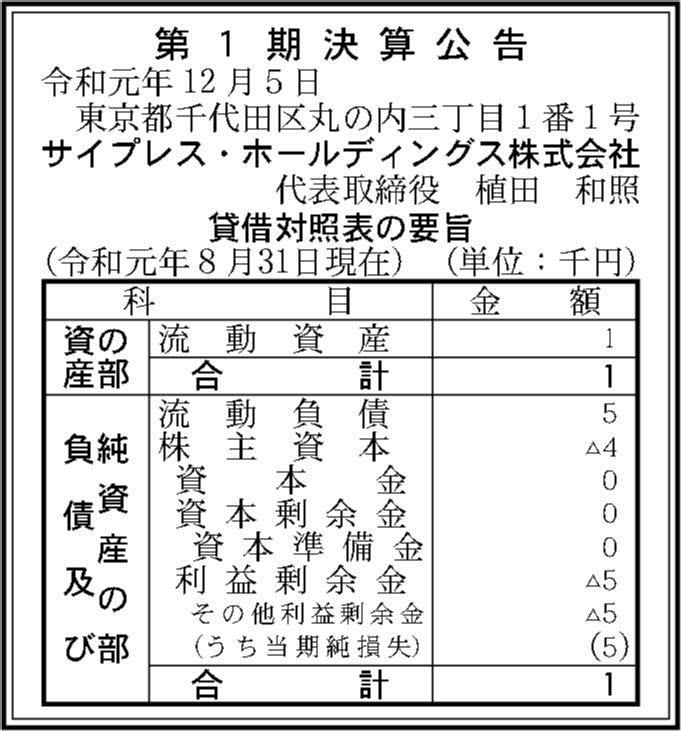 0094 361b1b21e8efb58ad26b57bbf9bf3ee7d7907d01f6969abf749e90fd7ac62668749e93af361b97aad36b6eca3c9ea81b049cb7da1d348e1e729a6c4b2ca8fc2f 04