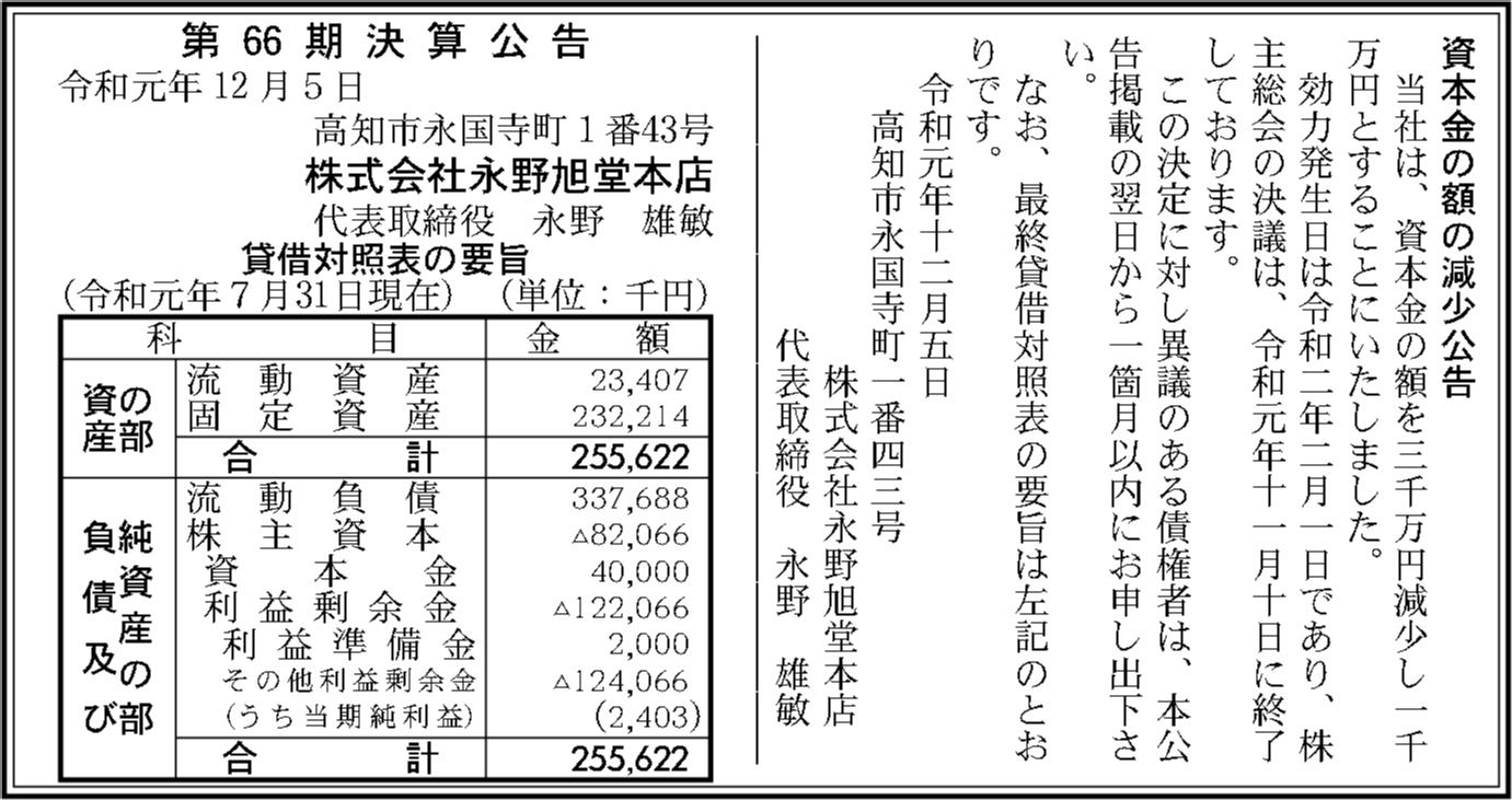 0096 416bd63a0323edd6bf3803376832230fbf105294a70dee9db44be8e2e3e5ebe8d30ab82c6816c3e0f9b596ad7b8cf6c09f757b2ce02a2d1edd4ed3d5eb6ef032 03