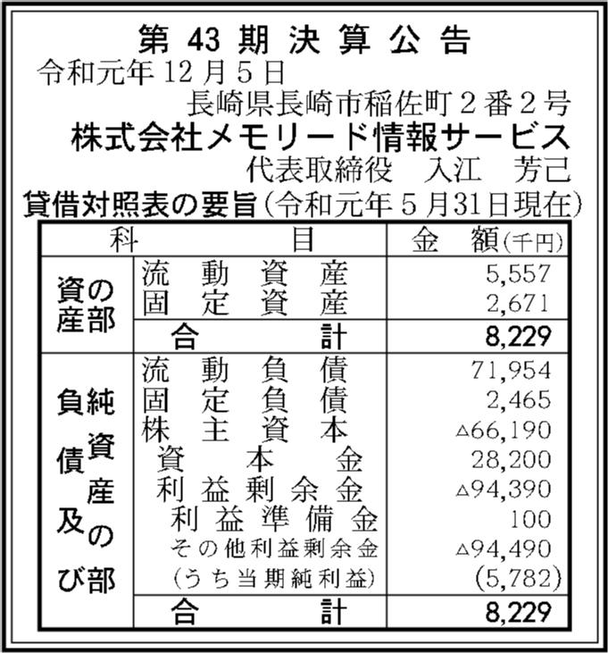 0096 416bd63a0323edd6bf3803376832230fbf105294a70dee9db44be8e2e3e5ebe8d30ab82c6816c3e0f9b596ad7b8cf6c09f757b2ce02a2d1edd4ed3d5eb6ef032 07
