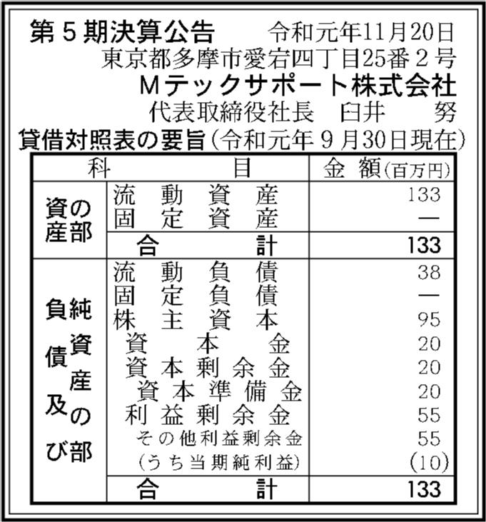0059 7e34194f2e06cd1075c23a6cfa84c8e64fe2b77475c63721132d1c79e8744b6fdbdf6fbb90baa527019c3848d2808e964b58477678ebdb58f4f95b76f81eb05f 09