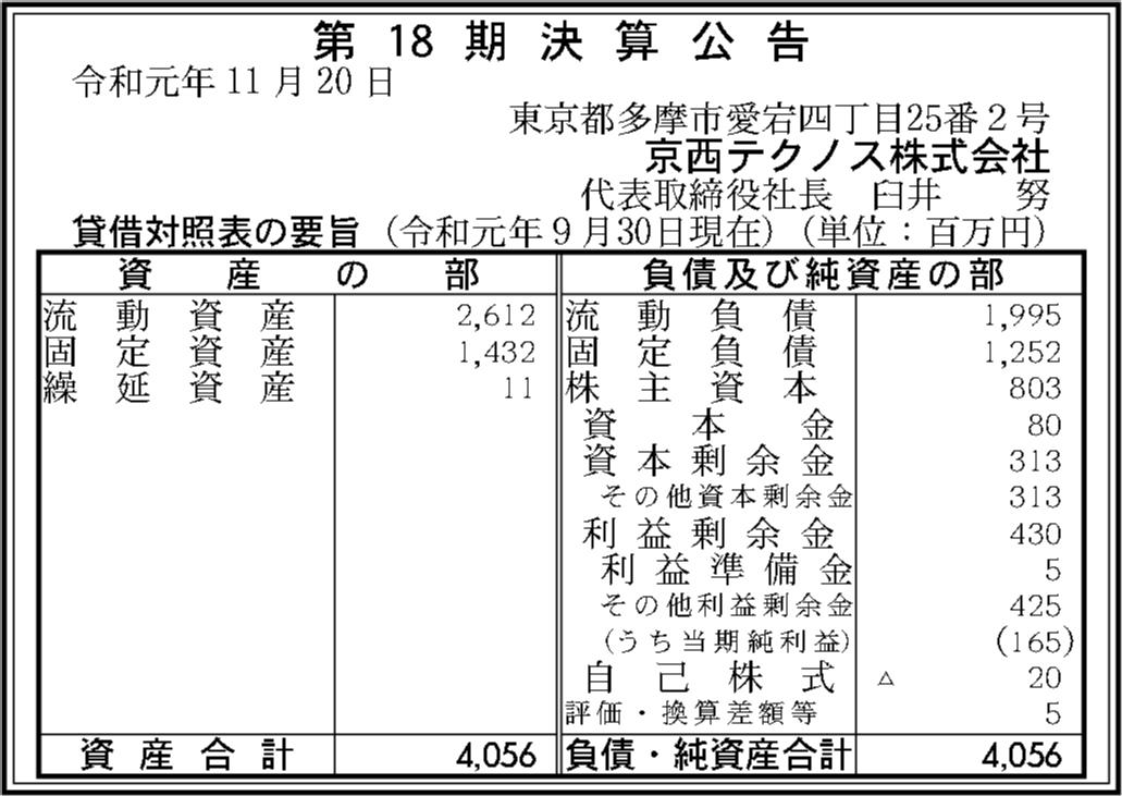0060 768e81fe58ae73267e12c219d4587b77e637b1c476c9f7a38cb9d16a3964bbabe6720b9553e5e7d86f89a89387cceb60a795a77f23266968fa8b0957e6b16768 01