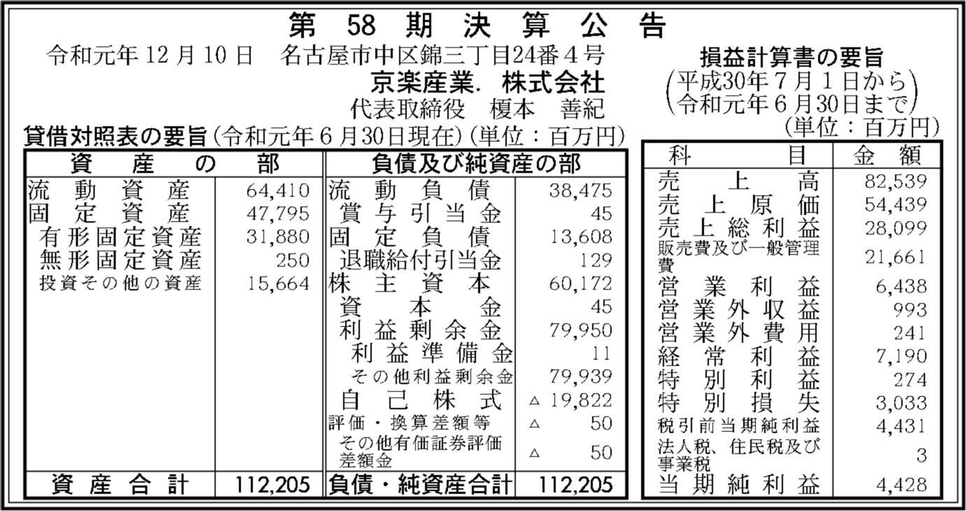 0060 768e81fe58ae73267e12c219d4587b77e637b1c476c9f7a38cb9d16a3964bbabe6720b9553e5e7d86f89a89387cceb60a795a77f23266968fa8b0957e6b16768 03