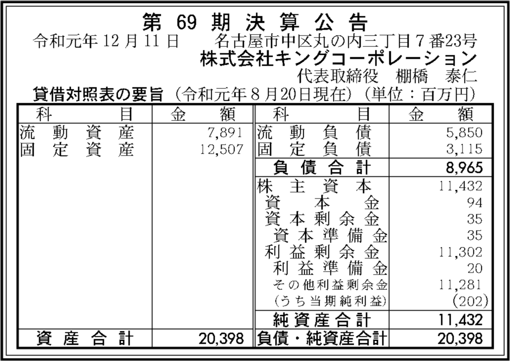 0178 fcb4d218340c69ec108da14cd14f2dc257c146c21e662d092d36efeff57f60c113ee3103fdd958d18cfb6e9b90f26a7db36ce4c0a3e0e39a952d548c8ad65f8f 01