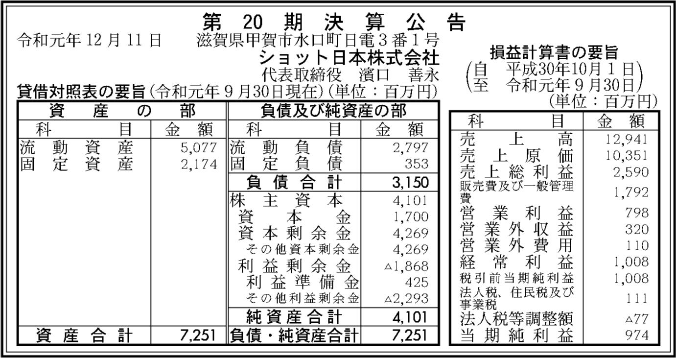 0061 e041229928d42c4b6b79a76346f2d0b7ff61f96c909a673f2ee07e4aad96708a09e7bed90ceb83b3620e50584f186969c873af7dd2cbce41ff157de8ad999592 04