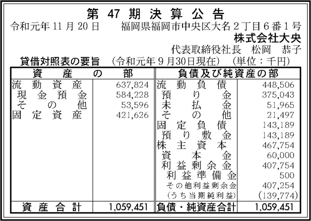 0064 cb9e5fc51b259ed1222ac5d395abc572a1c0b547fec49dd3ceea4c45eae63302455f6483d6b5fb02410559215b5af60ed57c52bb6e9844c48fa88ee97b52d42d 03