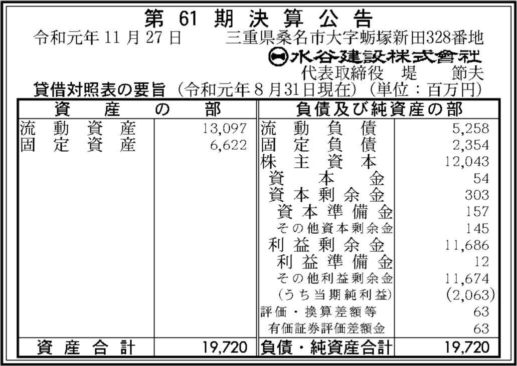 0085 4f5e1b82ed4262b2ae6c78e2c6a7c0fb8250e36c848cb900b0f69a2afa556edf32aab8f82a03bdc6f901e21ca19f605b7507d33f8681bcb4631387ec5c50fa19 01