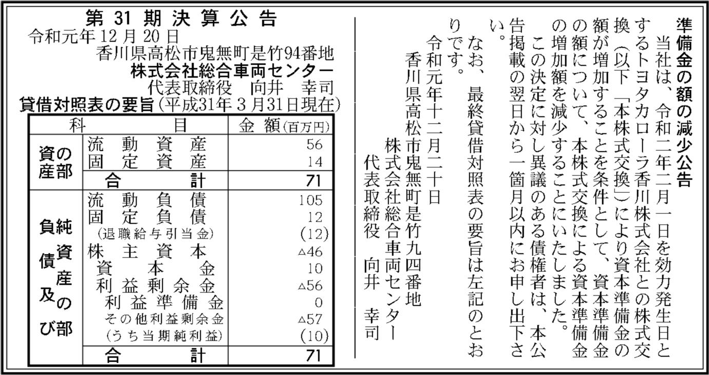 0059 27d71d0ab5ed07bda6a69a59d264d5eb44df748223f63c421dcb9526a1b4703190704a34d510dac49ecbc31fde295af4867e757b037cd2002dff422c49fdef3b 02