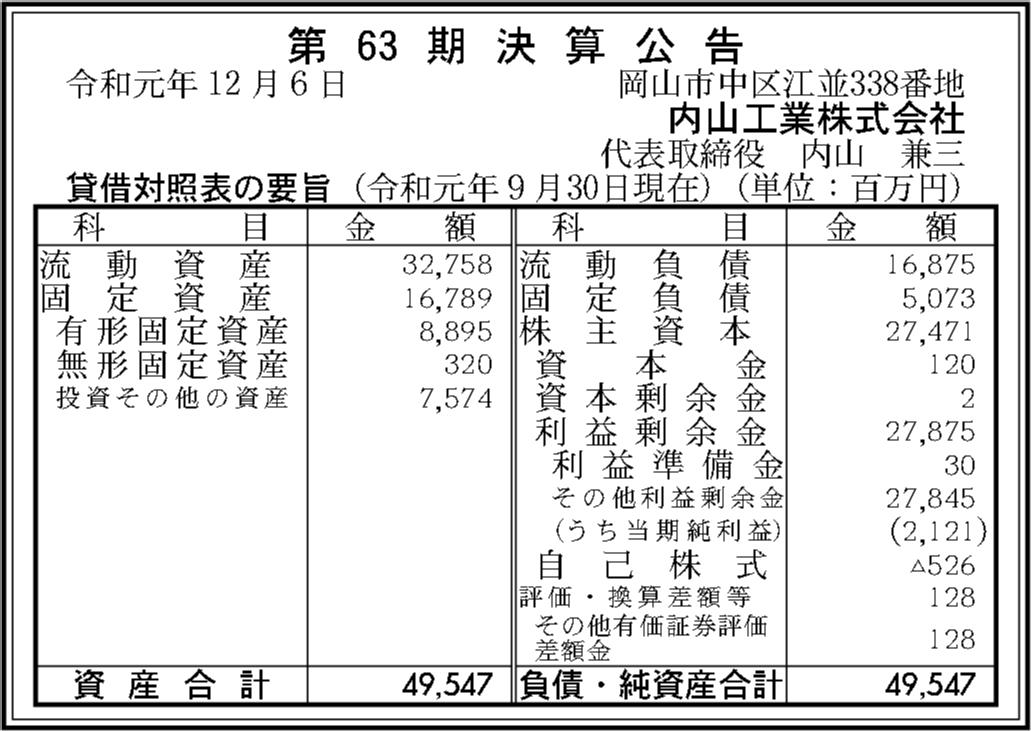 0149 60affcfaf5cef65c028589c2ab7f17fe05fd2ea57a2e260634bf104944c95e3ece88759758493c37ed46747b39f13be65ef33f2e6817f07f55754ce9481c27b1 01