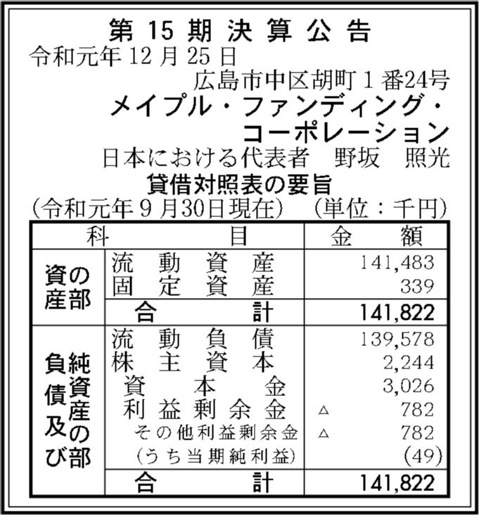 0085 3516c288dc0a5d4fd181a1cf19629f73f8881734ec14f0151b31890c48cbdb2483773dd0f828c721af6f1fdfc3556e53cea4088517160e321fc32c2f403e9f27 01